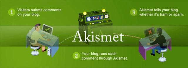 Akismet-1