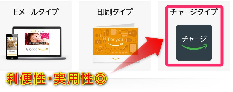 Amazonチャージの方が利便性・実用性が高い
